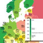 Suomi sijoittuu 5. sijalle eurooppalaisessa lhbti-oikeuksien vertailussa